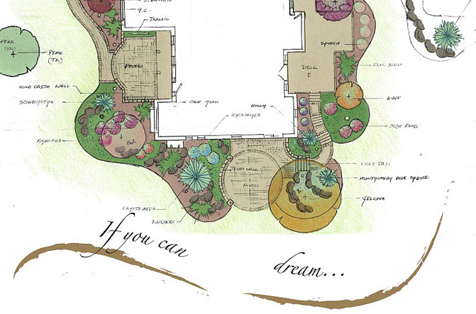 custom landscape design drawing for home in catasauqua pa
